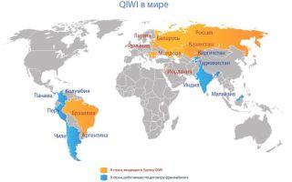 Особенности открытия Киви кошелька в Казахстане