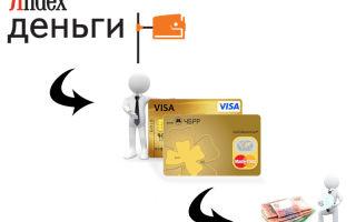 Перевод Яндекс.Деньги на Яндекс.Деньги: пошаговая инструкция