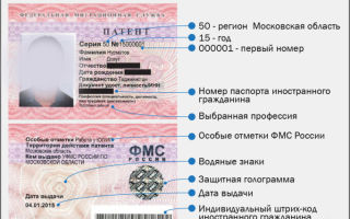 Оплата патента через Сбербанк Онлайн: пошаговая инструкция