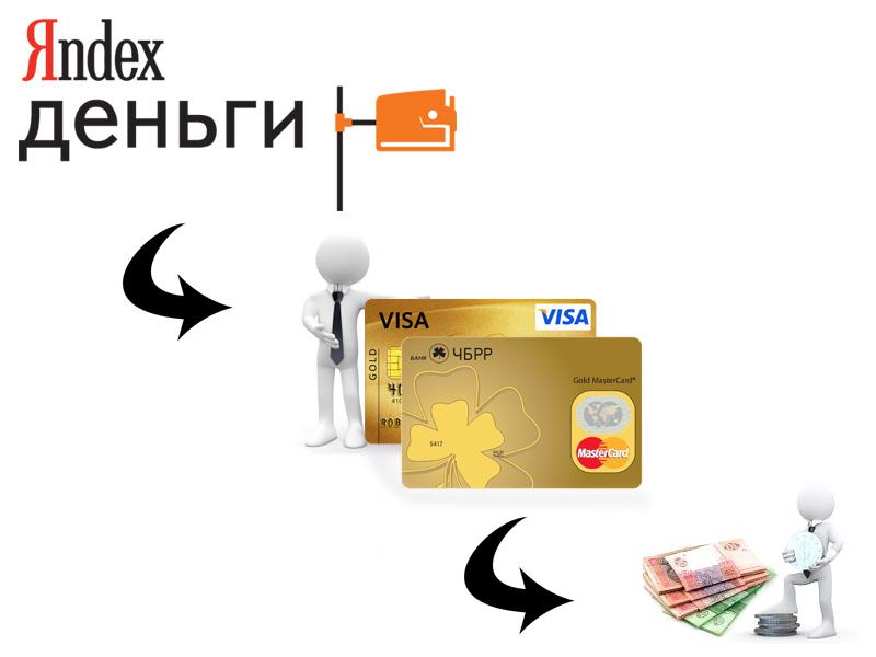 Вывод денег с Яндекс.Деньги