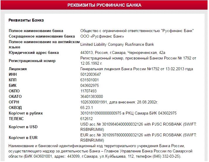 русфинанс банк документы для кредита