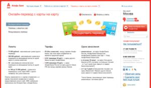 Альфа-Банк перевод с карты