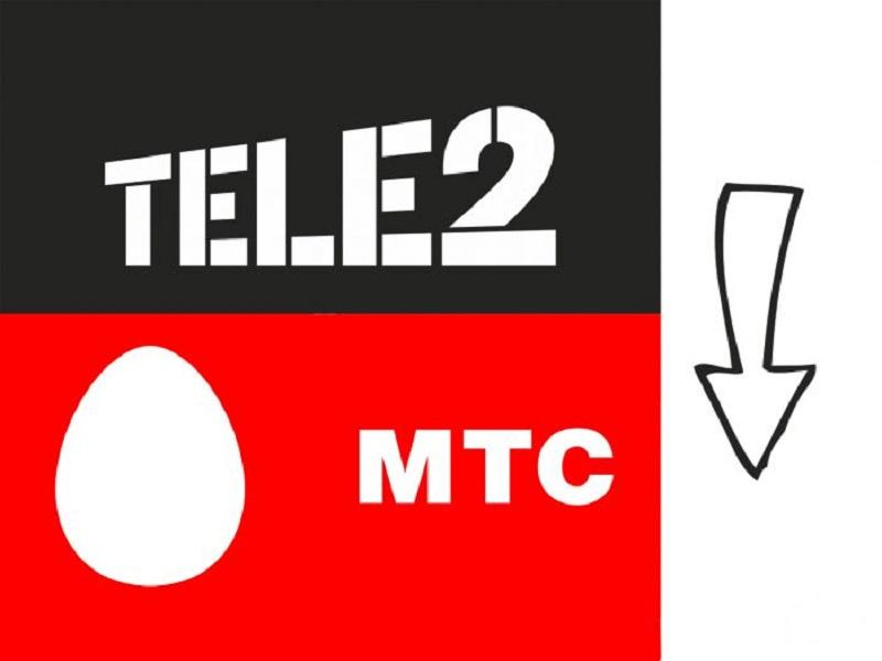 Как перевести деньги с телефона на телефон с Теле2 на МТС