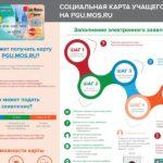Пополнение социальной карты учащегося: доступные способы