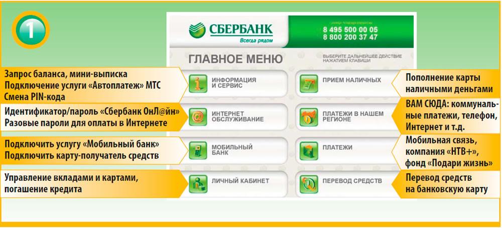 почта банк официальный сайт онлайн
