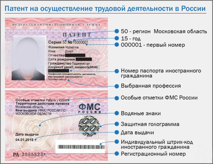 Патент для иностранцев