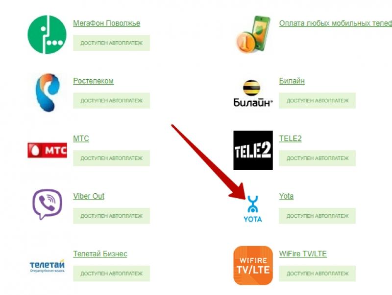 электронные платежи через мобильный телефон