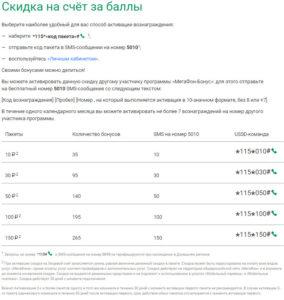 Перевод баллов Мегафон в деньги